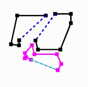 DeedMapper - Plots